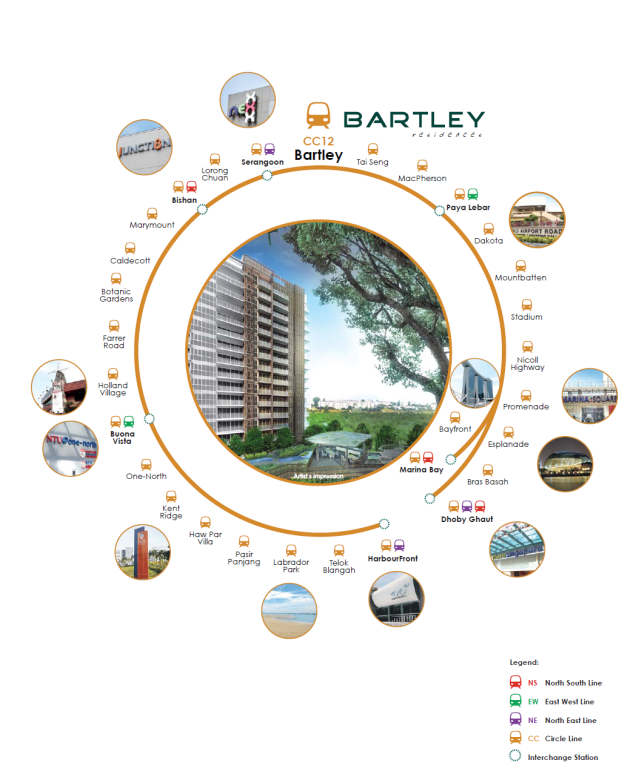 Bartley Residences 2