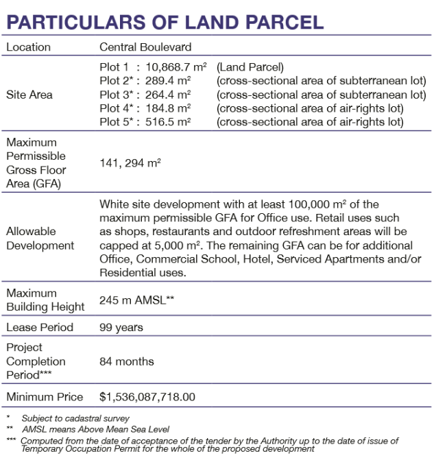 central boulevard land particulars