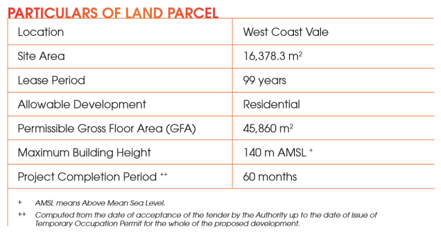 west coast vale land particulars
