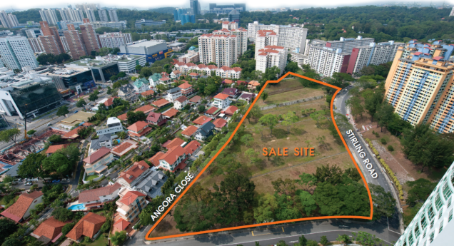 stirling road site view